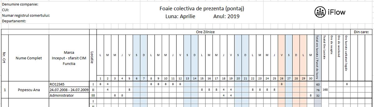 model pontaj pe locatii aprilie 2019