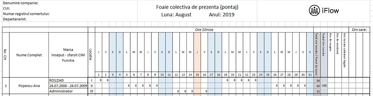 Pontaj pe locatii August 2019