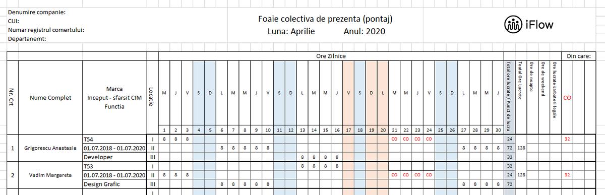 Pontaj pe locatii Aprilie 2020