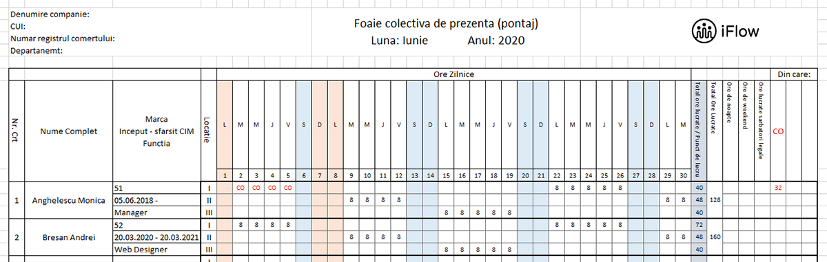 Pontaj pe locatii Iunie 2020