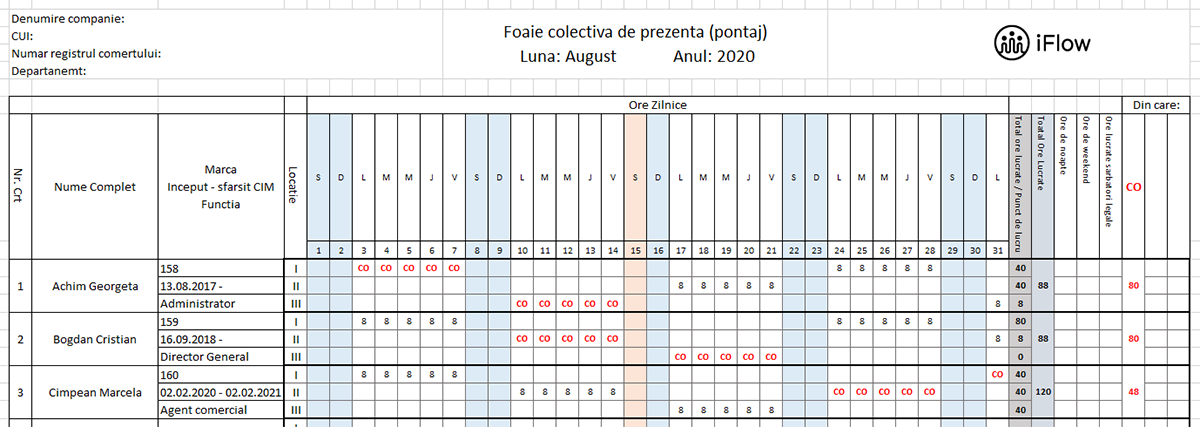 Model pontaj pe locatii August 2020